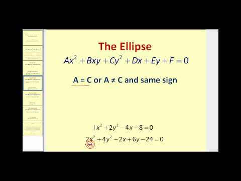 Determining What Type Of Conic Section From General Form