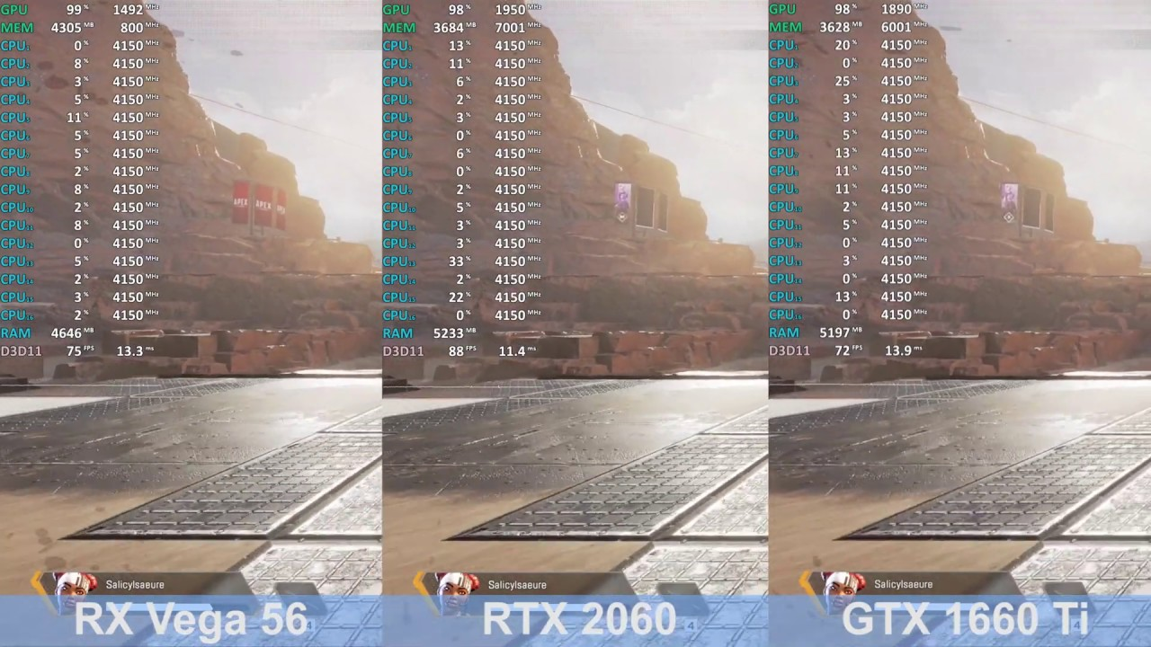 Apex Legends GeForce GTX 1660 Ti vs GeForce RTX 2060 vs Radeon RX