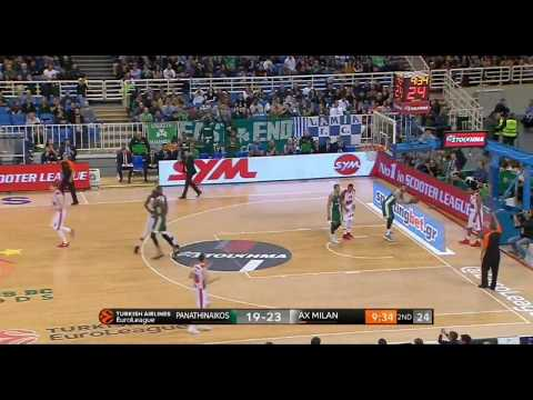 Panathinaikos-Milan (80-72) : KC Rivers 20 pts - Eurohoops