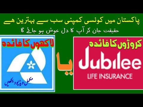 Jubilee Life Vs State Life - Muhammad Sarfraz