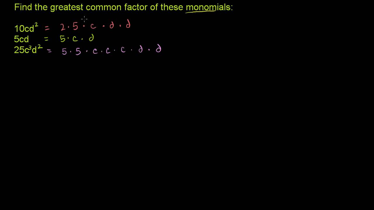 Factoring Polynomials Gcf Worksheet