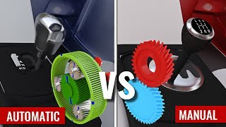 Automatic vs Manual Transmission thumbnail