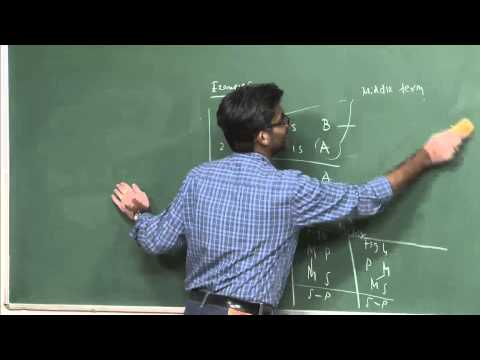 Mod-01 Lec-12 Aristotle theory of Syllogisms-1