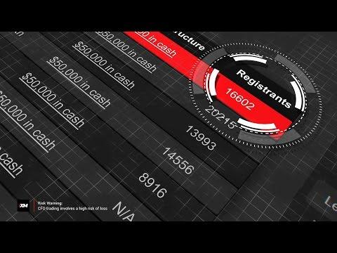 xm.com---2016---the-1-million-dollar-forex-world-championship---(en)