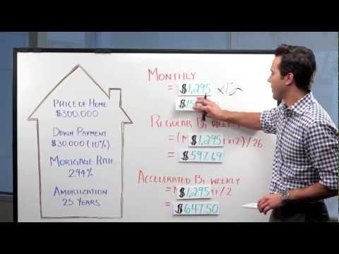 mortgage-payment-options-in-canada---mortgage-math-#7-with-ratehub.ca