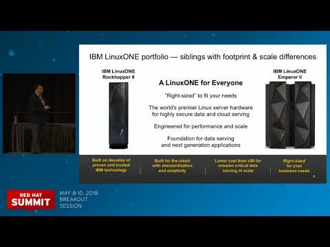 IBM Engineered Systems and Storage that underpin Blockchain in the IBM Cloud