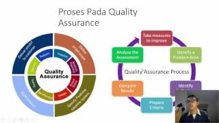 total quality management apple View homework help - apple company from bus 171 at kutztown apple company benefits of total quality management (tqm) system in apple company: solution: total quality management is a scheme of.