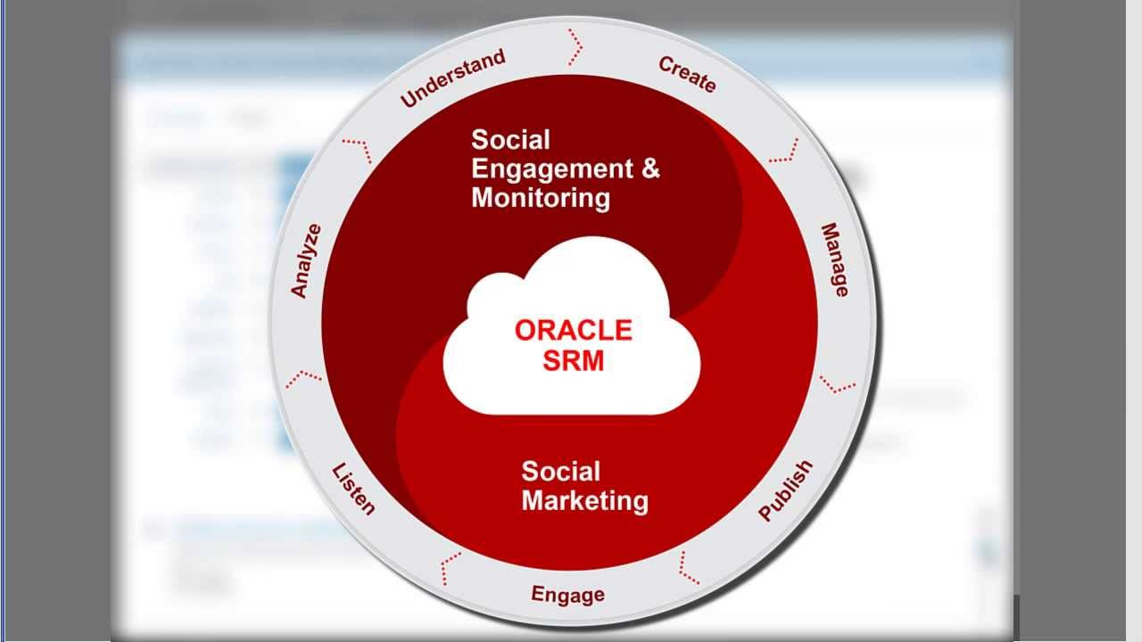 Discover Intent on Social with the Oracle Social Engagement ...