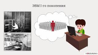 История появления и развития программирования и ЭВМ