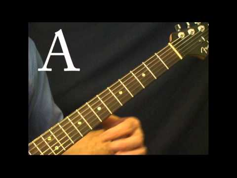 How to Easily Memorize Notes on the Guitar Neck: The Quickest Method