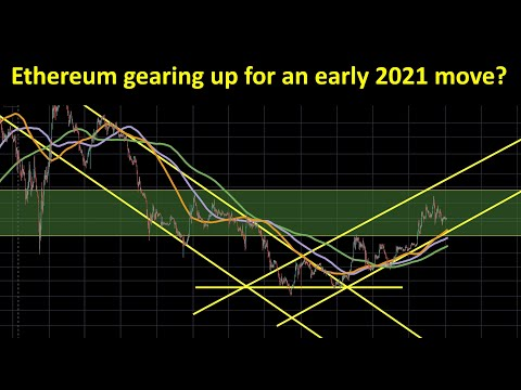 Ethereum gearing up for an early 2021 move?