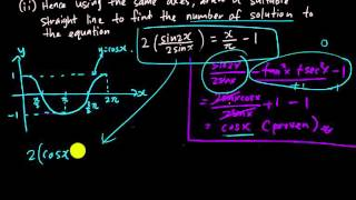 SPM | IGCSE - Add Math - Trigonometry Function (Identity + sketching the graph)