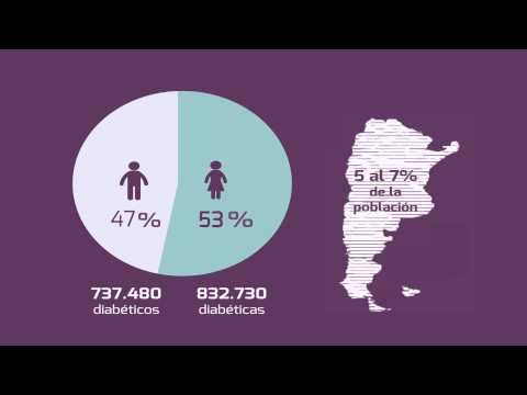Diabetes en Argentina y América Latina