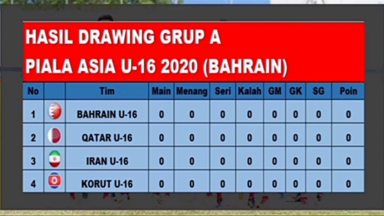 Hasil drawing piala asia u-16 2020 (Bahrain) - YouTube