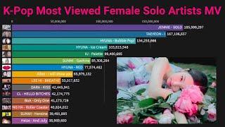 Baixar K-Pop Most Viewed Female Solo Artists MV (2012-2020)
