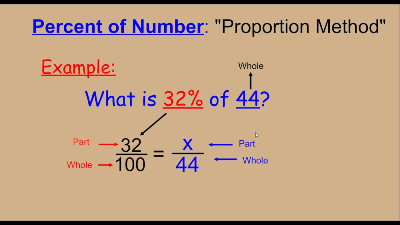 how to work put a percentage off a total number