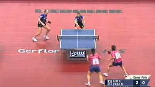 2009 WTTC KIM Kyung Ah PARK Mi Young  KOR vs TIKHOMIROVA Anna VORONOVA Anastasia RUS