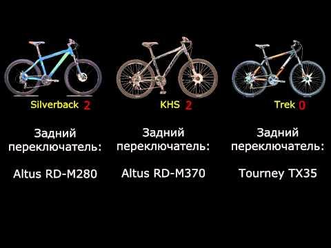 Сравниваем велосипеды одной цены, но разных марок