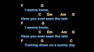 Download Have You Ever Seen The Rain, Creedence Clearwater Revival, Guitar Playalong Lesson, Larry Lawver