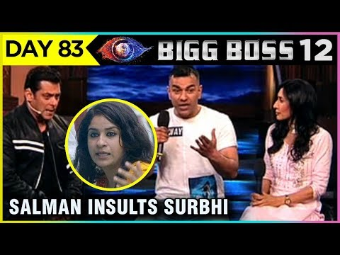 Salman Khan INSULTS Surbhi In Front Of Her Brother | Teejay Supports Salman | Bigg Boss 12 Update