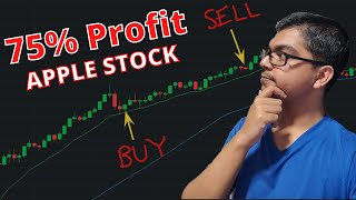 Apple Stock: 75% profit options trading aapl stock | day trading options | Apple event