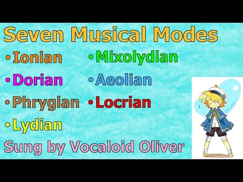Vocaloid Or Seven Musical Modes 7 versions of Im A Little Teapot