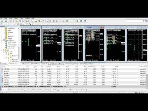 Common stocks uncommon profits flipkart - Profit Master