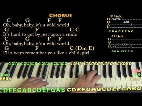 Wild World ukulele chords - Maxi Priest - Khmer Chords