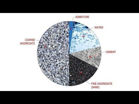 BM: Подбор состава бетона