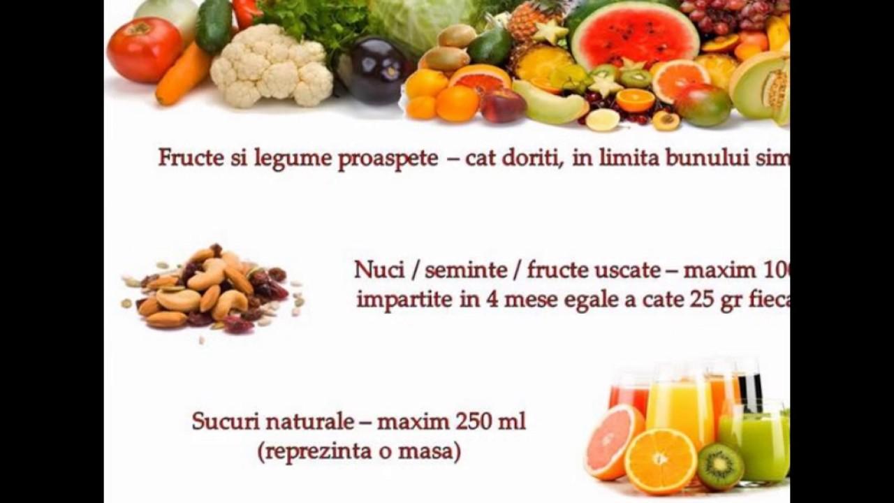 dieta rina 14 zile