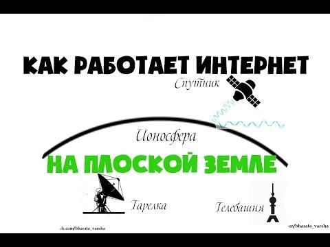 Радиосвязь и Навигация - рации, навигаторы, эхолоты в Перми.
