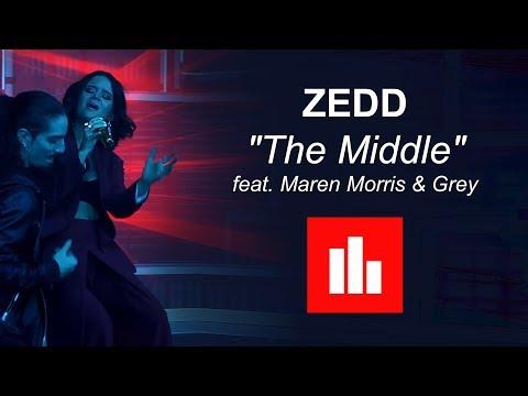 Zedd, Maren Morris, Grey - THE MIDDLE [Lyrics]