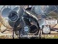 """default - Lasko 3300 20"""" Wind Machine 3 Speed Cooling 3300"""