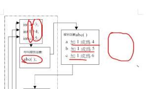 C++程式語言 第三章 C++函數