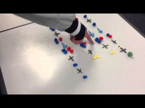 Physics @ Amity - The P-P chain fusion reaction
