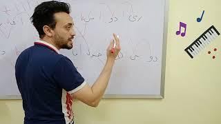 شرح تعليم  مقام الكرد (الدرس الثالث فى المقامات )