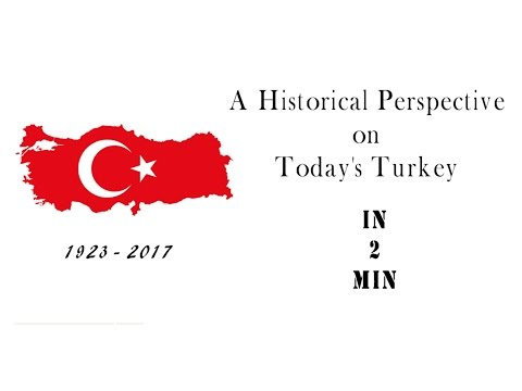 A Historical Perspective on Turkey IN 2 MINUTES