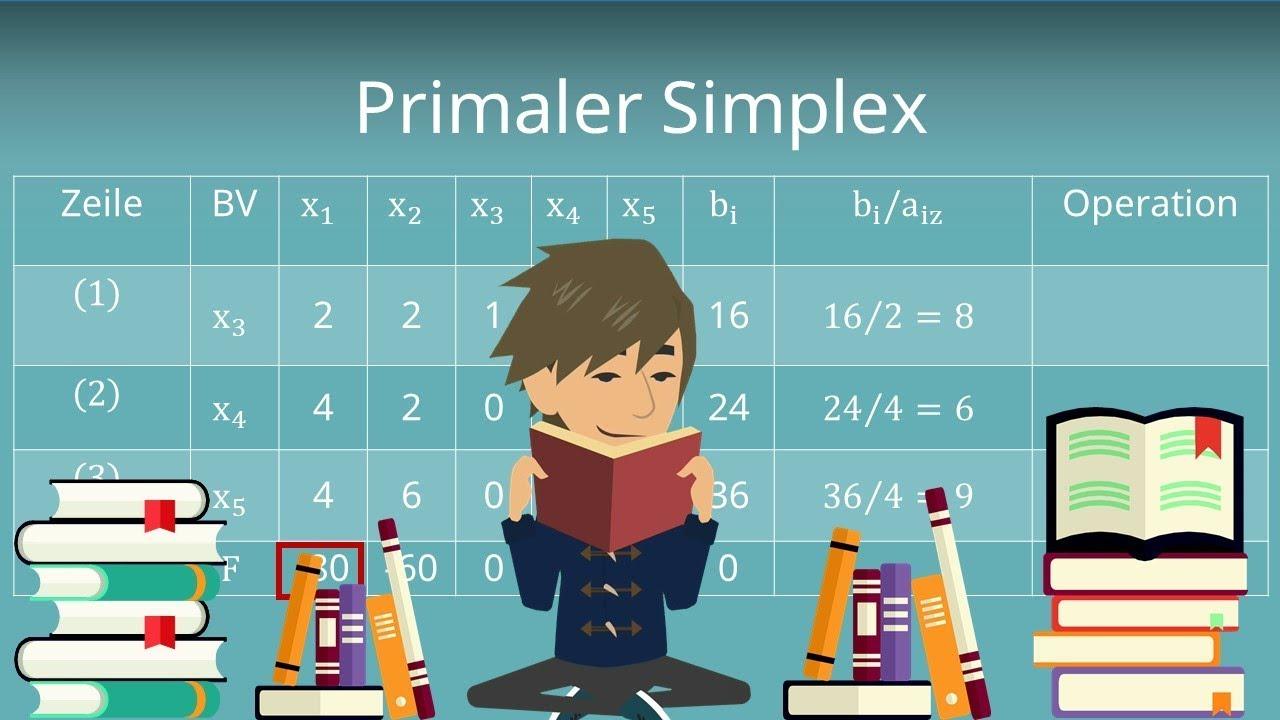 Simplex Algorithmus - der Primale Simplex kompakt erklärt ...