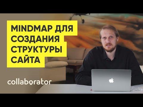 Тонкости использования Mindmap для создания структуры сайта от Сергея Кокшарова