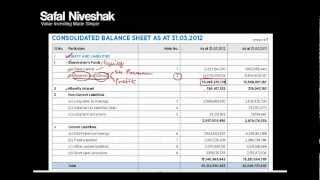 How to Read a Balance Sheet - Part 1