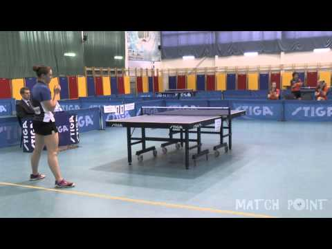 Yulia PROKHOROVA - Ekaterina GUSEVA. Russian Women's Premier League 2014-2015. Play off
