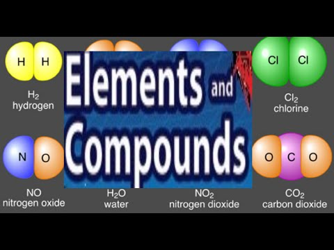 Elements and Compounds - Science for kids (With Quiz)