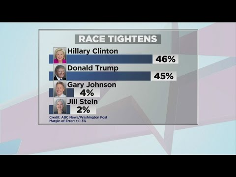 Campaign 2016 Part 2: Polls Show Presidential Race Getting Tighter