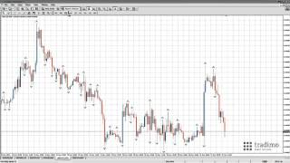 5 Determining the Market Direction   Forex Lesson #1
