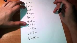 Cziting na sprawdzianie :D Tabliczka możenia przez 9 szybko i łatwo.
