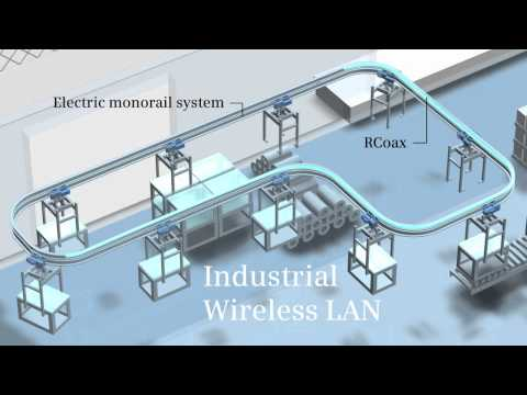 RCoax radiating cables - the radiating cable for Industrial Wireless LAN