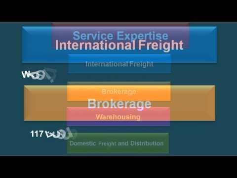 Transnational Logistics Company Presentation