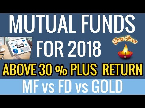 Top Mutual Funds for 2018 | Mutual Funds with above 30% return |