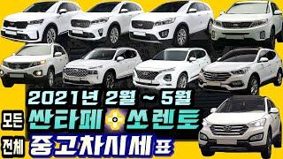 중형SUV 싼타페 & 쏘렌토 중고차 적정 가격 …