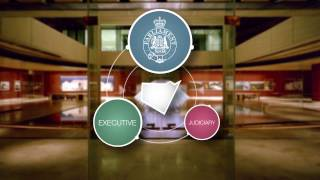 An Introduction to the Parliament of NSW